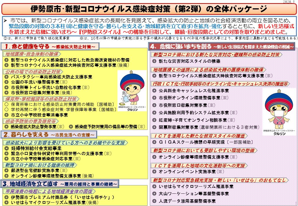 小 中学校 コロナ 神奈川 県